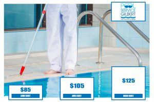 How Much Does Pool Service Cost in Phoenix Arizona