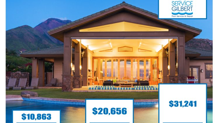 HOW MUCH DOES A POOL COST IN ARIZONA?